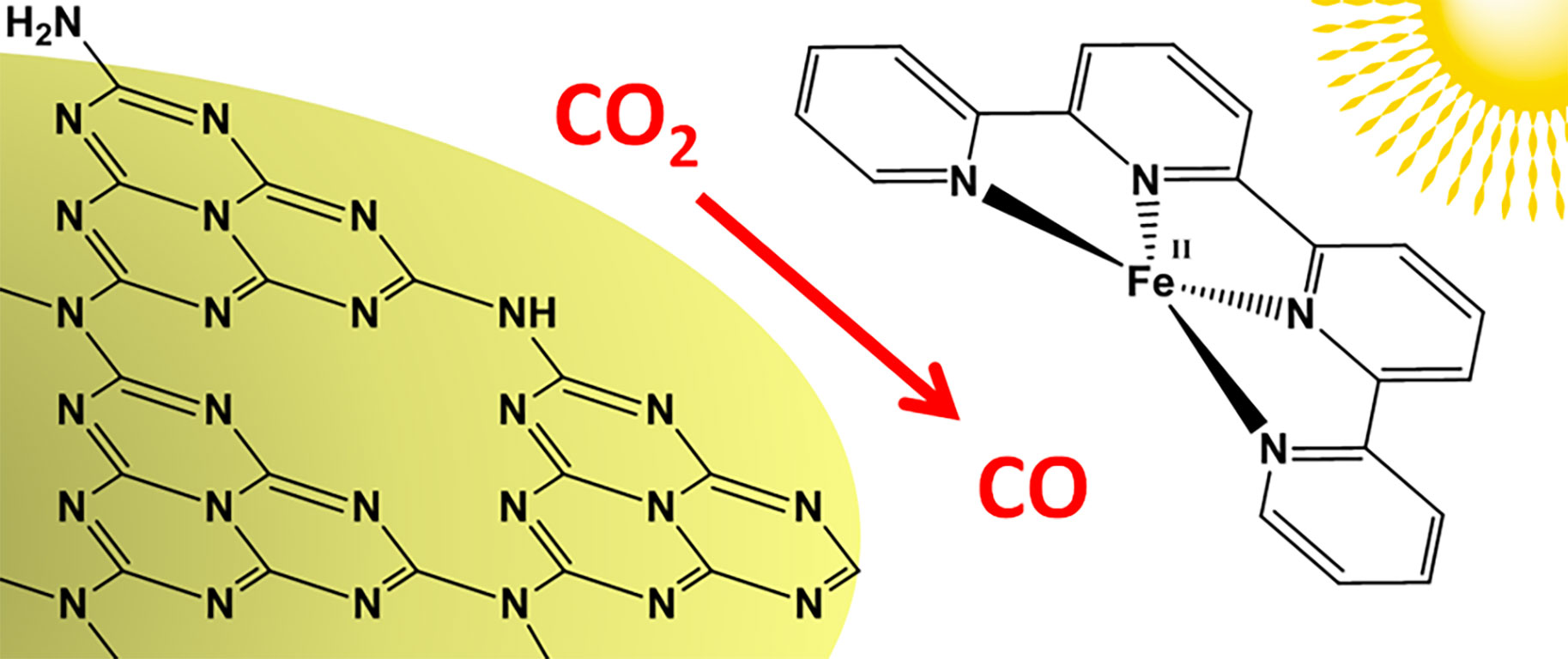 transformation-du-CO2-en-CO-web
